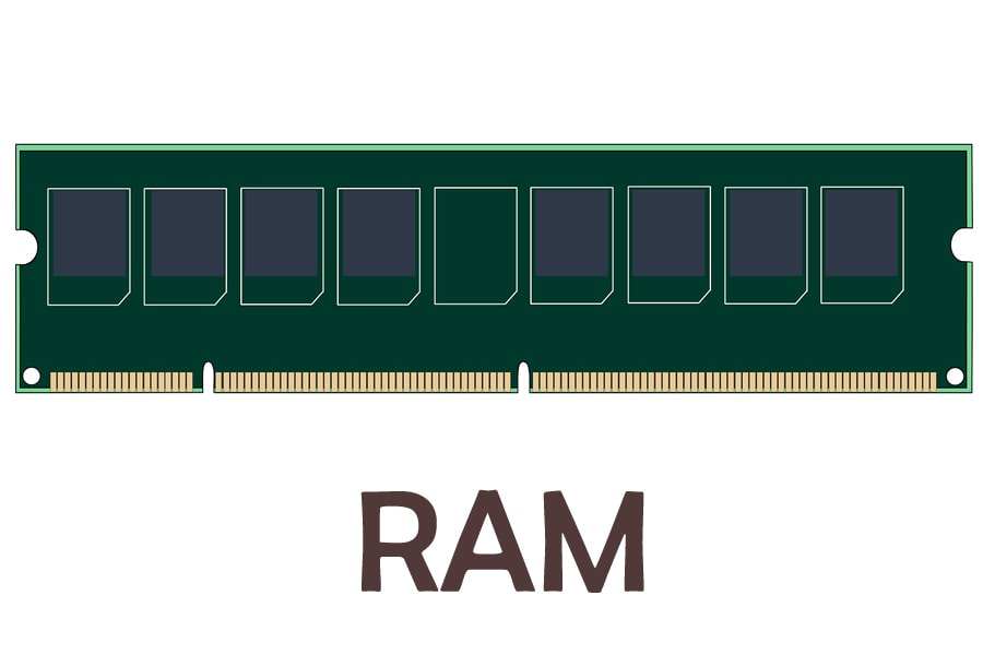 RAM as a part of computer