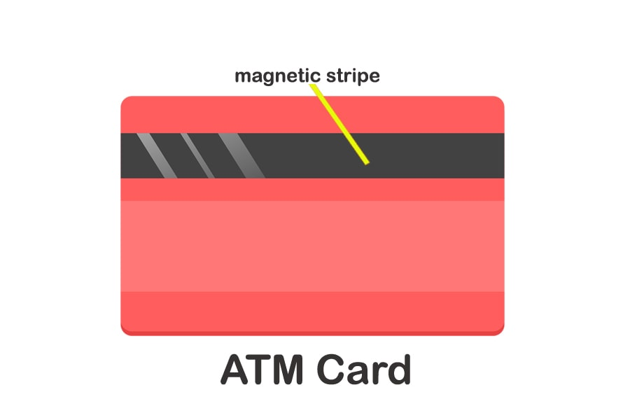 magnetic stripe of ATM card
